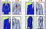 Как правильно носить мужской костюм. как должны сидеть рубашка, брюки, пиджак.