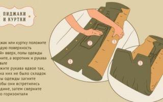 Как компактно сложить куртку: кожаную, зимнюю, в чемодан