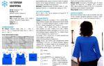 Как связать кофту: модные узоры спицами, фасоны, подсказки для начинающих