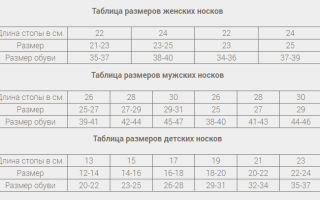Таблица размеров мужских, женских, детских носков. как определить размер носков? размерная сетка и советы по выбору производителя.
