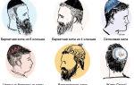 Что такое ермолка? виды и смысл названия и синонимы. историческая справка. связь с религией и обычаями. как ермолка держится на голове?