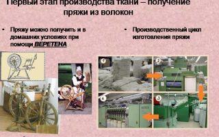 Как производят нитки: этапы производства, технология и особенности