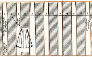 Как рассчитать складки на юбке: круговые, бантовые, пример расчета