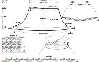 Юбка-шорты: выкройка для девочки 2-3; 4-5; 10-14 лет (простые и оригинальные модели)