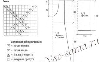 Как связать платье на вязальной машине: схемы, описание, пошаговая инструкция