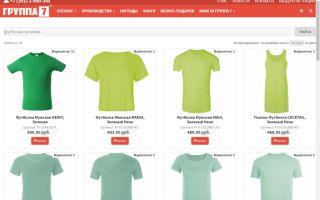 Виды футболок — виды мужских футболок и их названия