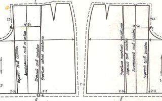 Как сшить брюки кюлоты своими руками: выкройка, раскрой, пошив пошагово