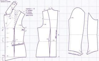 Как сшить мужской пиджак своими руками пошагово (выкройка, этапы шитья)