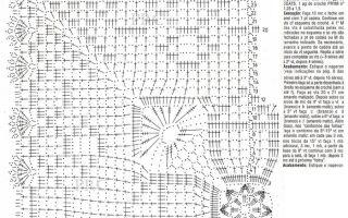Квадратная скатерть крючком: (вязание, схемы) — пошаговая инструкция вязания квадратной скатерти крючком