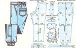 Как сшить мужские спортивные брюки своими руками: построение выкройки пошагово, этапы пошива