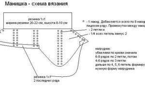 Манишка спицами для женщин: схемы вязания: правила вязания манишки