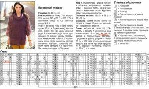 Как связать джемпер из мохера спицами: модель нежнейшего джемпера из кид мохера (схемы и описание)