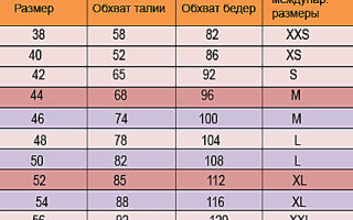 Таблица размеров юбок. как определить свой размер юбки? международные соответствия. советы покупательнице.