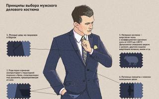 Как выбрать мужской костюм: правила при выборе мужского костюма