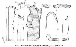 Какие детали жакета дублируются — перечень деталей которые дублируются полностью или частично