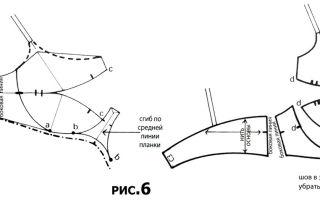 Выкройка бюстгальтера на косточках: построение базовой выкройкибюстгальтера на косточках