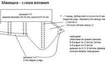 Мужская манишка спицами: схемы, описание, инструкции по вязанию разных моделей манишек