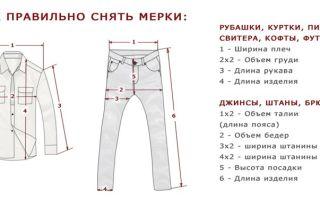 Размеры мужских костюмов: таблица. как правильно снять мерки с себя? как выбрать размер пиджака и брюк? на что обратить особое внимание?