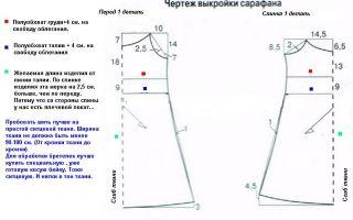 Как сшить сарафан для девочки: пошаговый пошив сарафана для девочки с выкройкой