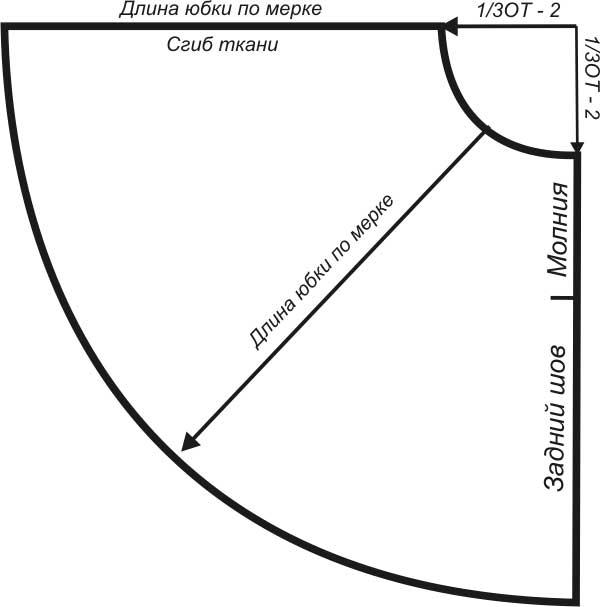 Юбка-солнце: выкройка, как сшить, пошаговая инструкция